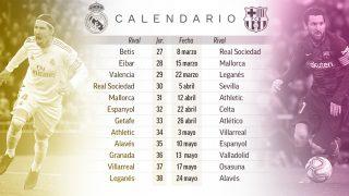 El calendario que le queda a Madrid y Barcelona.