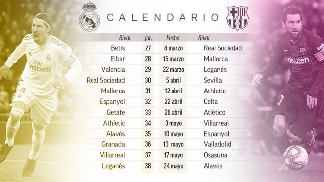 calendario madrid barcelona