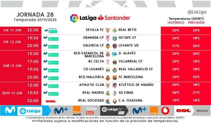 El Valencia tendrá dos días más de descanso que el Real Madrid tras el primer partido