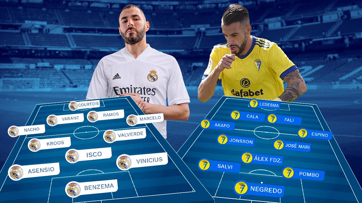 Match Preview - Real Madrid VS Cadiz (Copa Del Rey)  |Real Madrid--cádiz