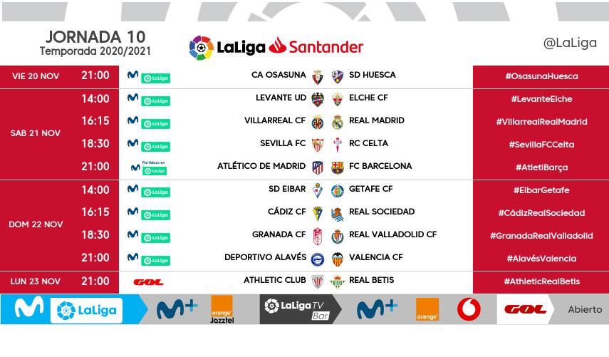 Oficial: El Villarreal-Real Madrid se jugará el 21 de noviembre a las 16:15 horas