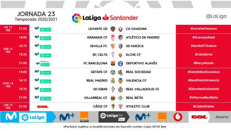 El Real Madrid – Valencia se jugará el 14 de febrero a las 16:15 horas