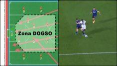 La zona DOGSO demuestra que el árbitro acertó expulsando a Freuler.