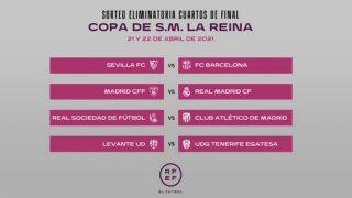 El Madrid CFF, rival del Real Madrid en los cuartos de final de la Copa de la Reina.