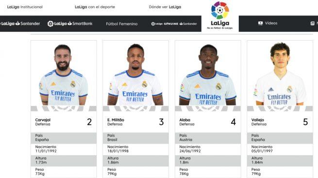 El Real Madrid inscribe a Vallejo en la Liga con el '5' de Varane