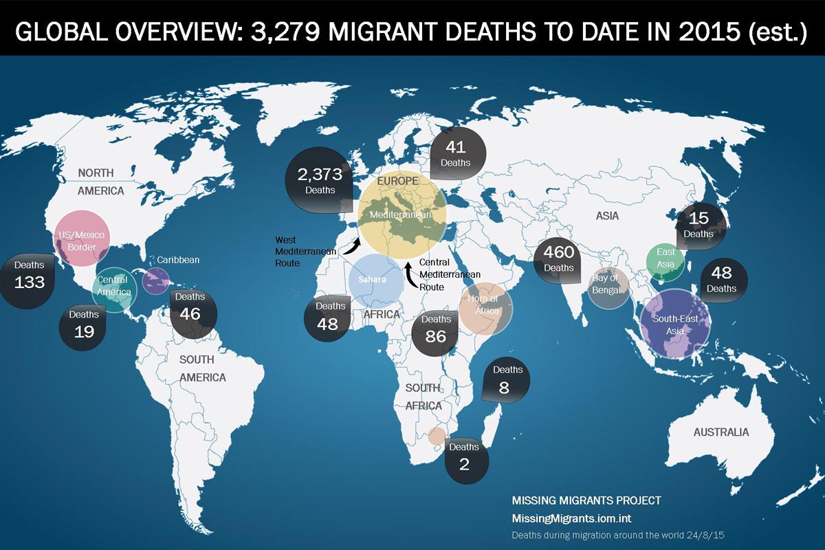 Migrantes fallecidos durante el año 2015 (Missing Migrants Project)