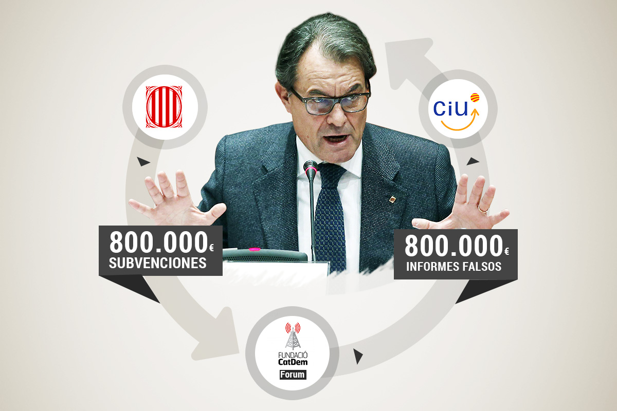 La Generalitat daba dinero a las fundaciones, que a su vez lo enviaban a CDC