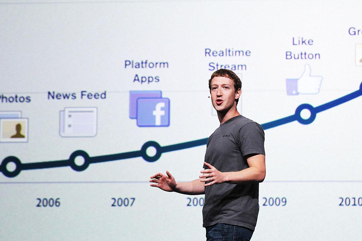 Mark Zuckerberg, dueño y fundador de la red social Facebook (Foto: Getty)
