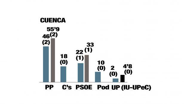 tabla6_cuenca