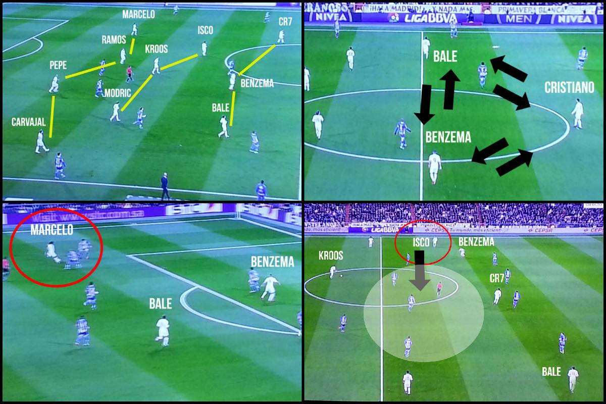 Así jugó el Real Madrid contra el Deportivo.