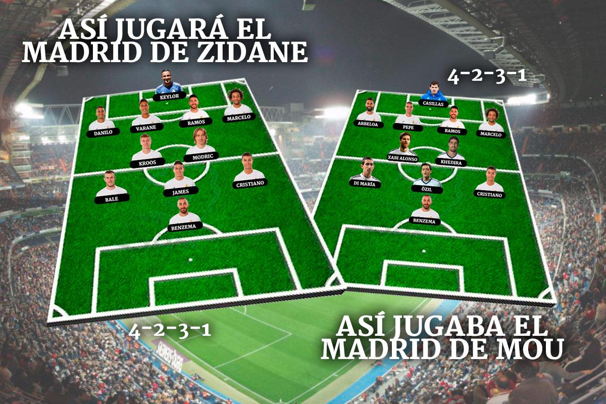Zinedine-Zidane-José-Mourinho