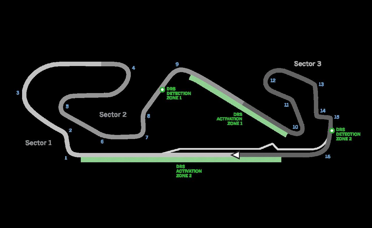 Confirmaciones Gran Premio de Barcelona-Catalunya 1421421916728