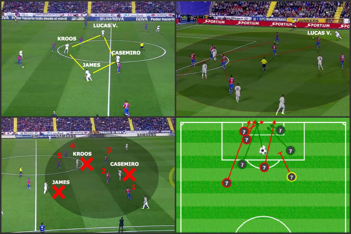Las claves de la victoria del Real Madrid contra el Levante.