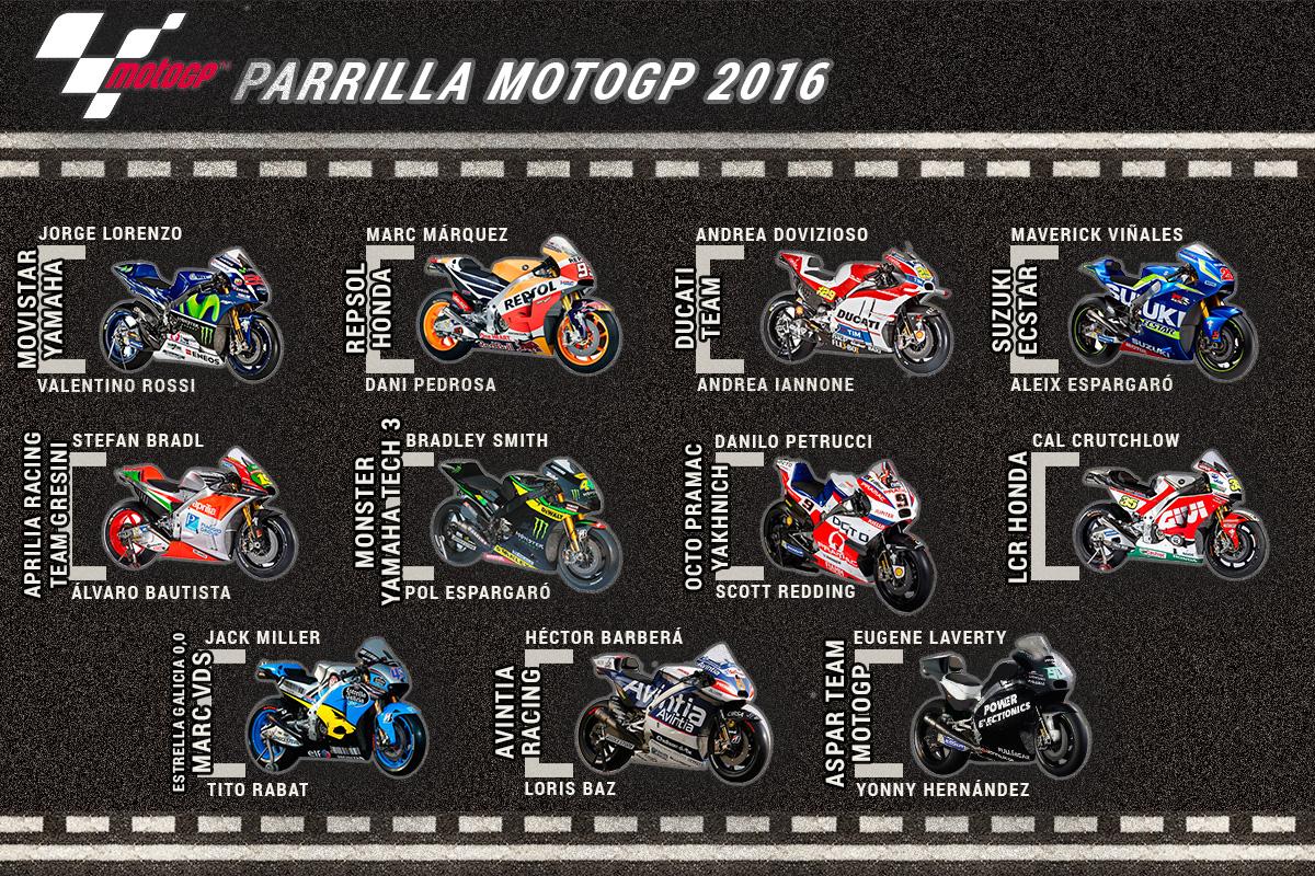 Esta es la parrilla de MotoGP 2016