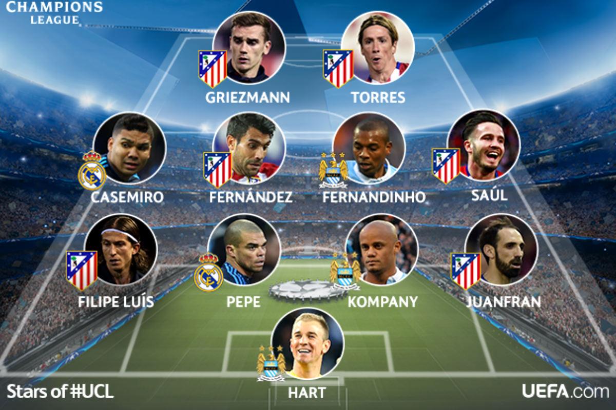 Este es el 11 de la semana de la Champions. (uefa.com)