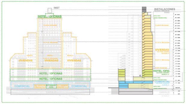 Proyecto de Rubio Carvajal para el Edificio España en 2005