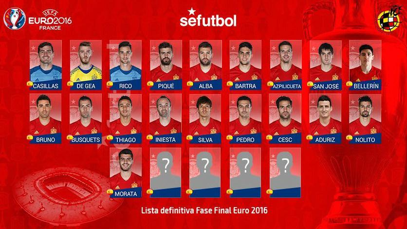 Estos 19 jugadores estarán en la lista de 23 de Del Bosque para la Eurocopa. (@sefutbol)