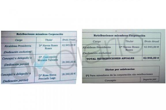 """Presupuestos de Colmenarejo antes y después del """"cambiazo"""" denunciado."""