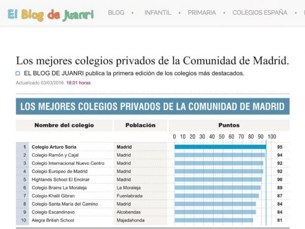 """Ranking de los mejores colegios de Madrid en """"El Blog de Juanri"""""""