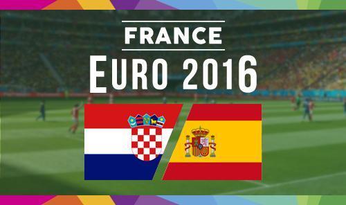 España vs Croacia
