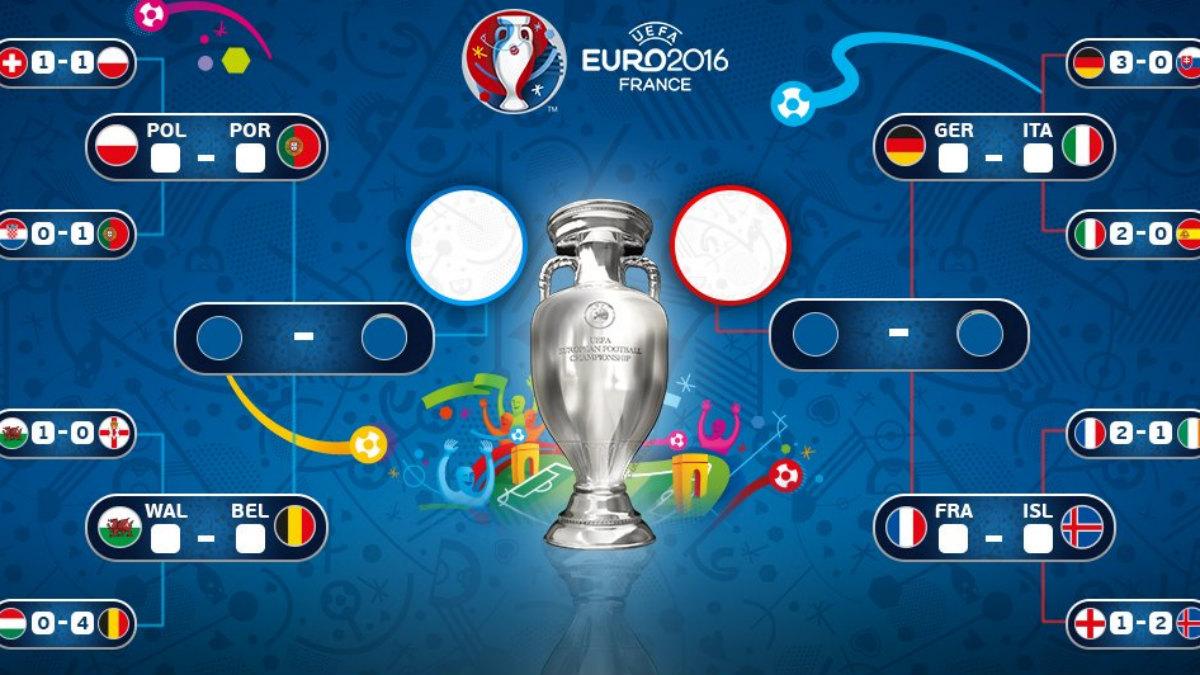 Así quedan los cuartos de final de la Eurocopa. (UEFA)