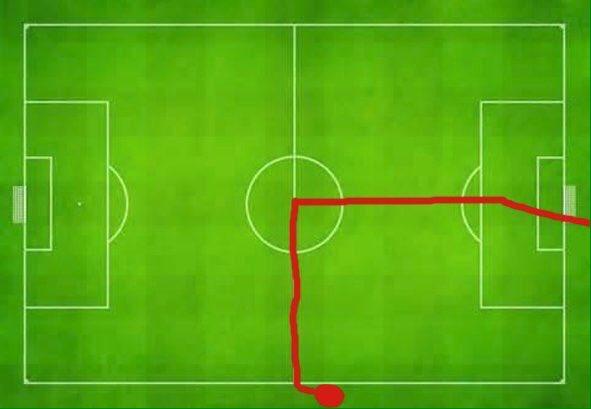Mapa de calor del partido de Simone Zaza.