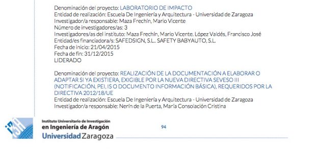 Memoria de la Universidad de Zaragoza