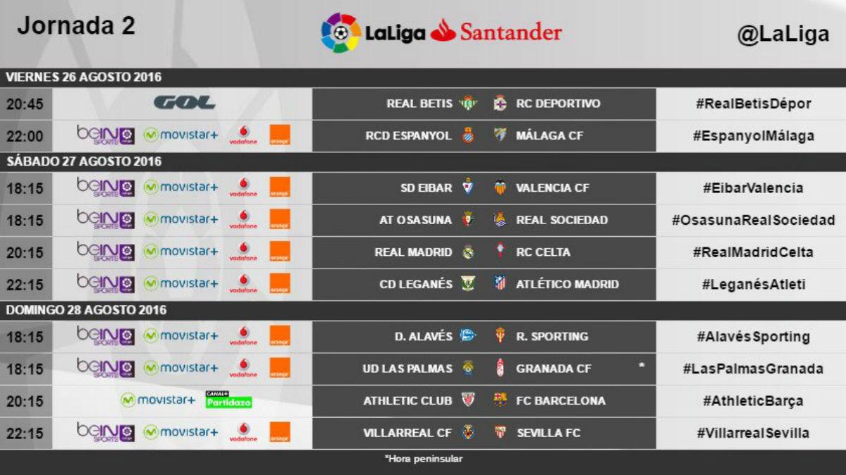 Horario segunda jornada de Liga. (Twitter de LaLiga)