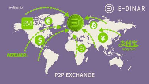 E-DINAR una plataforma para el intercambio de divisas mediante redes P2P