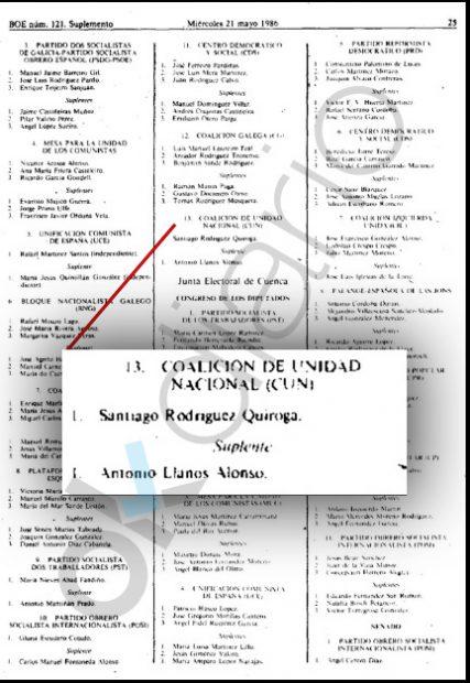 La candidatura de Antonio Llanos en el BOE de 1986.