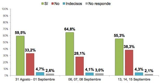 encuesta-plebiscito-colombia