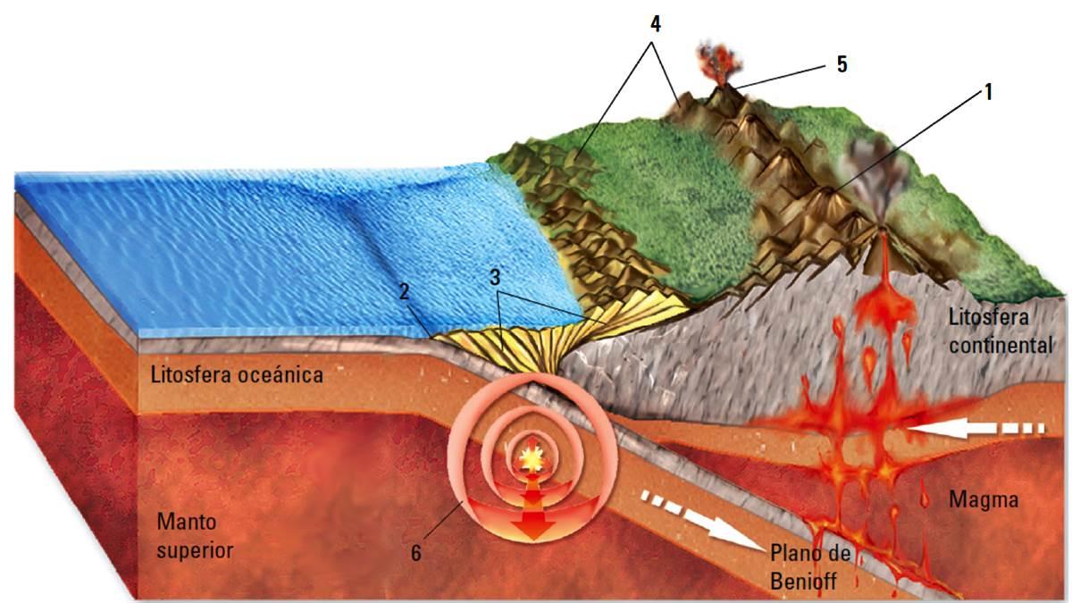 geosfera-capas-tierra-corteza