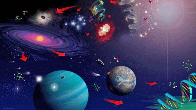 Universo Cuáles Son Los Componentes
