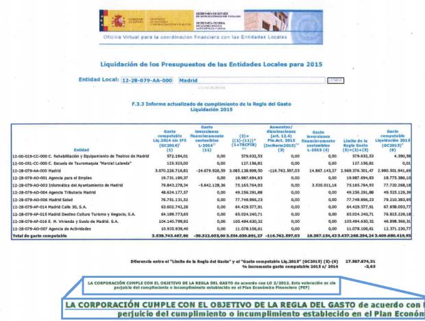 Captura del Ayuntamiento del Portal del Ministerio de Hacienda. (Clic para ampliar)