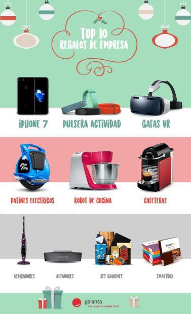 imagen-top-10-regalos-corporativos-navidad
