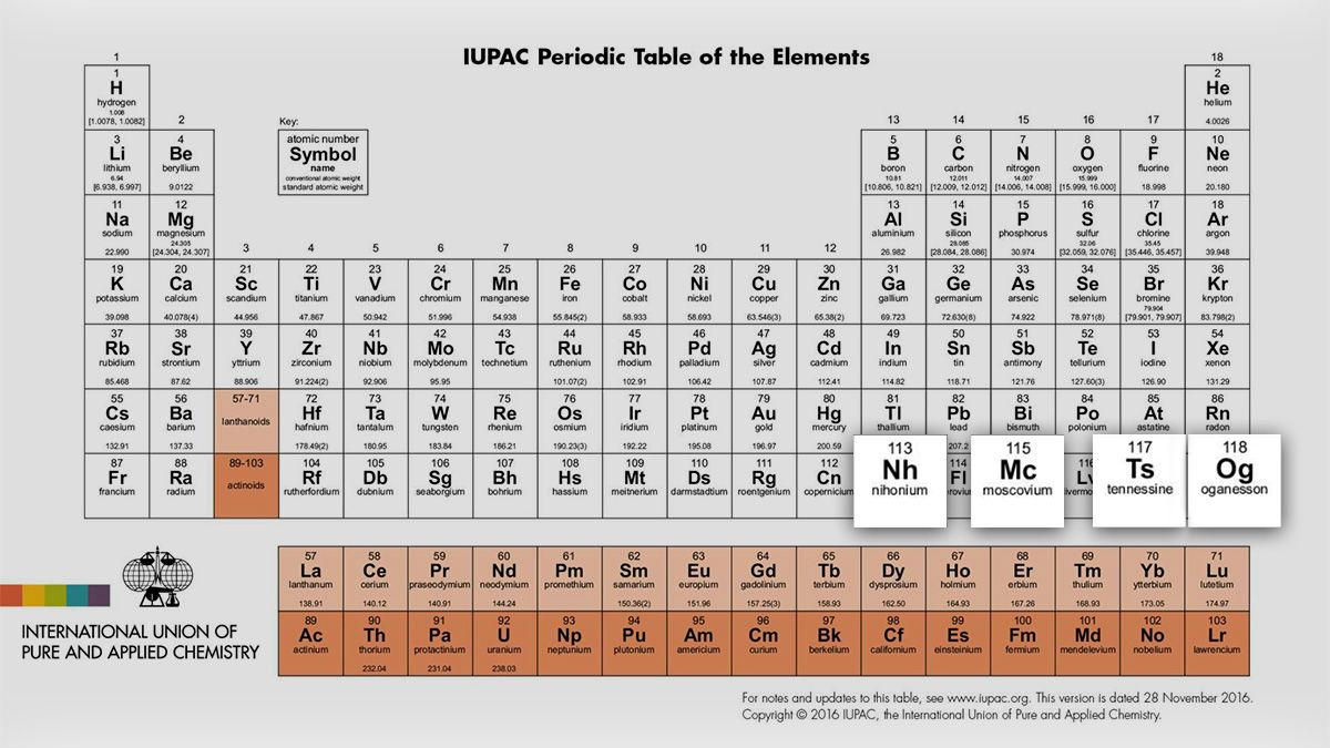 La nueva tabla periódica tras añadir los cuatro nuevos elementos. Foto: IUPAC