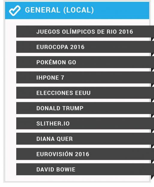 Pokémon Go, Trump y La Veneno entre lo más buscado en Google este 2016