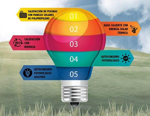 Las 5 mejores energ as renovables - Fotos energias renovables ...