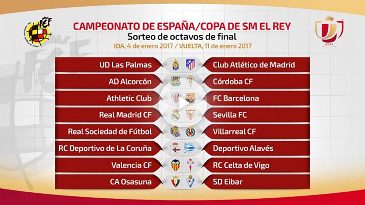 Emparejamientos de octavos de la Copa del Rey.