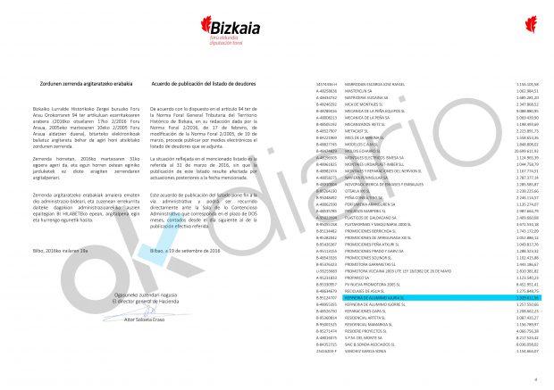 Listado de deudores de la Diputación foral de Vizcaya.