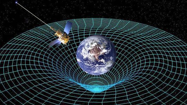 ¿Cómo se puede calcular la gravedad y cuál es la gravedad de la Tierra