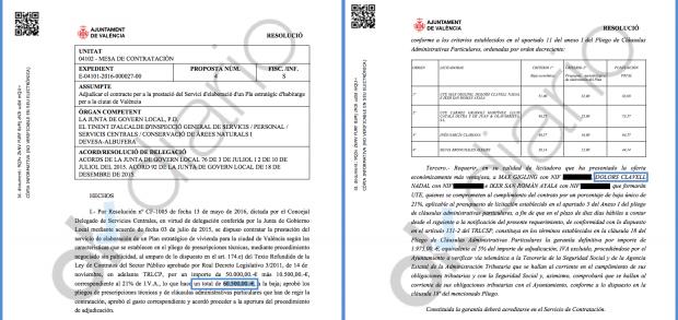 Ribó adjudicó 60.500€ a dedo para un 'estudio' a la empresa de una ex diputada de IU
