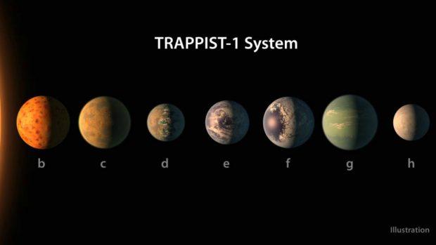 Descubrimiento exoplanetas