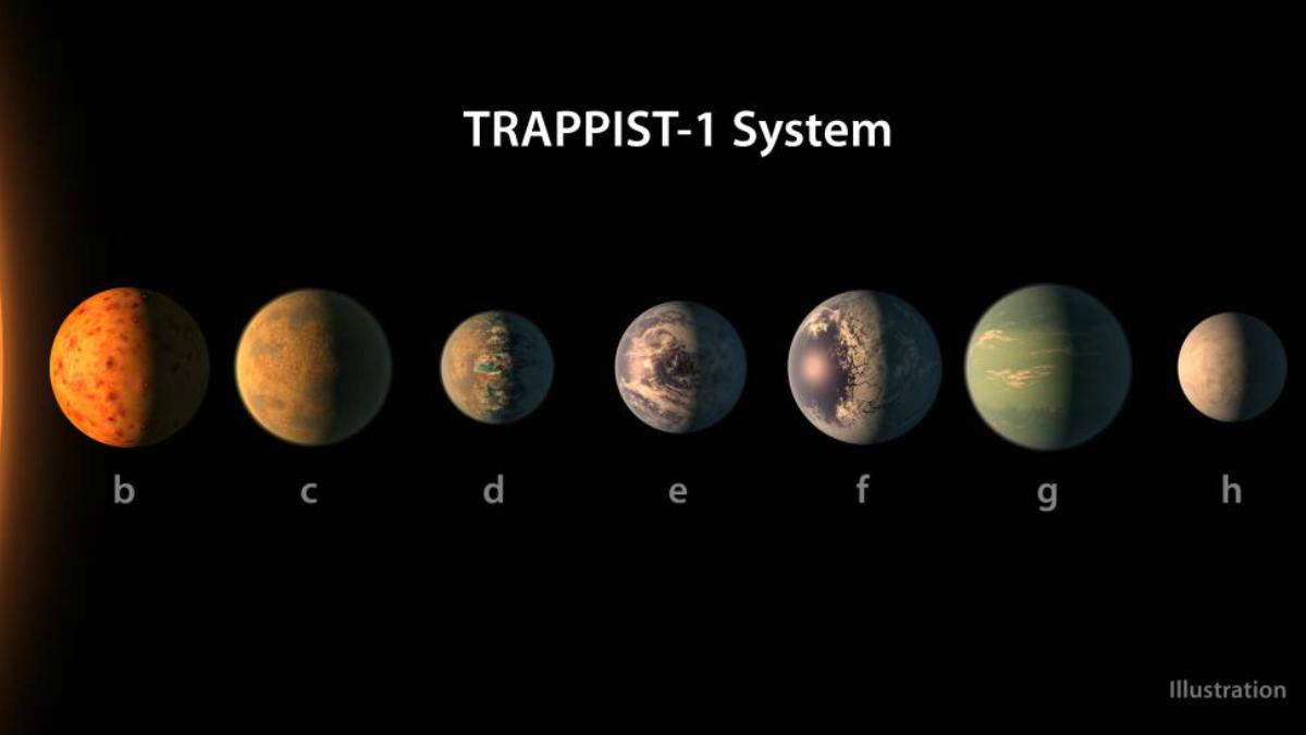 Descubrimiento exoplanetas: Recreación ilustrada por la NASA de los siete exoplanetas similares a la Tierra descubiertos.