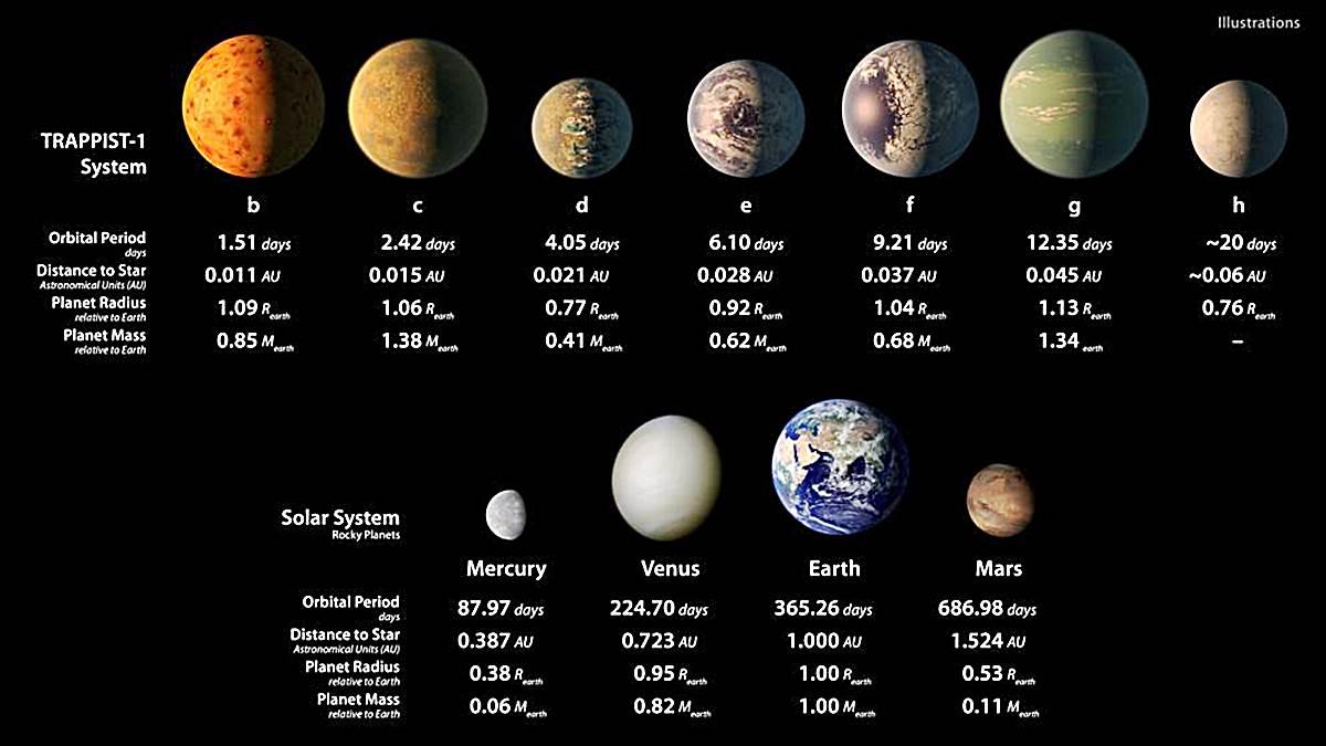 doodle planetas similares tierra