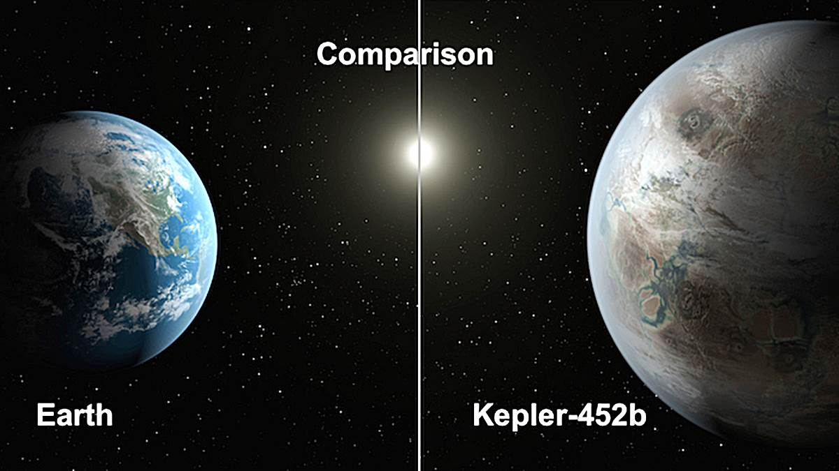 doodle planetas tierra kepler 452