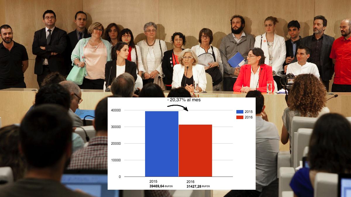La alcaldesa junto al resto de concejales de Ahora Madrid. (Foto: FK)