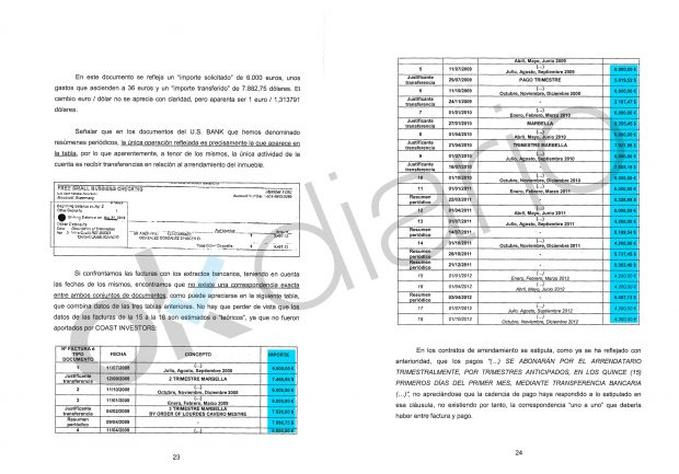 Informe de la UDEF sobre el dúplex de Ignacio González.