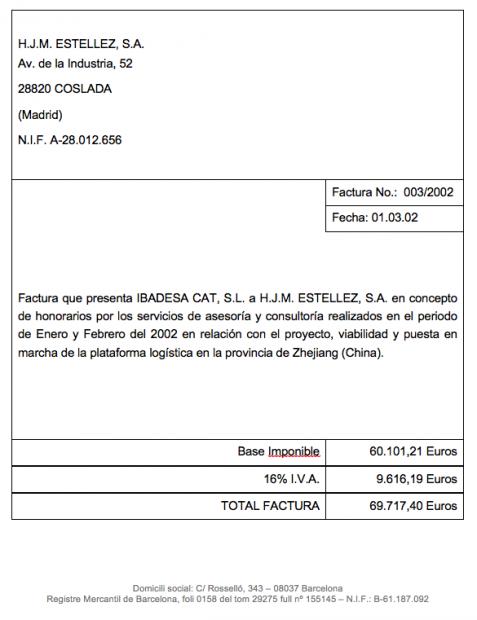 Pujol jr. y Jordi Puig cobraron 278.000€ por asesorar en China a un ex alto cargo de Felipe González
