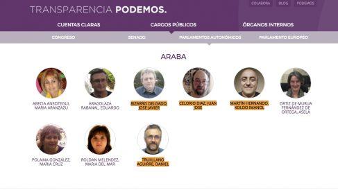 Miembros de Podemos en Álava (en naranja, los expulsados).